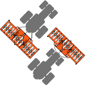 core aerators